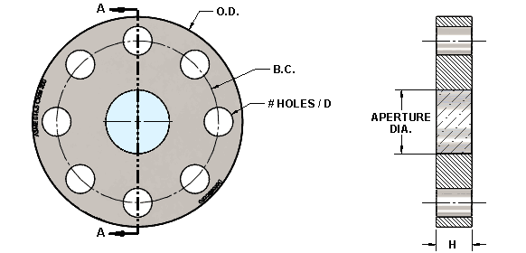 ASME sight glass dimensions